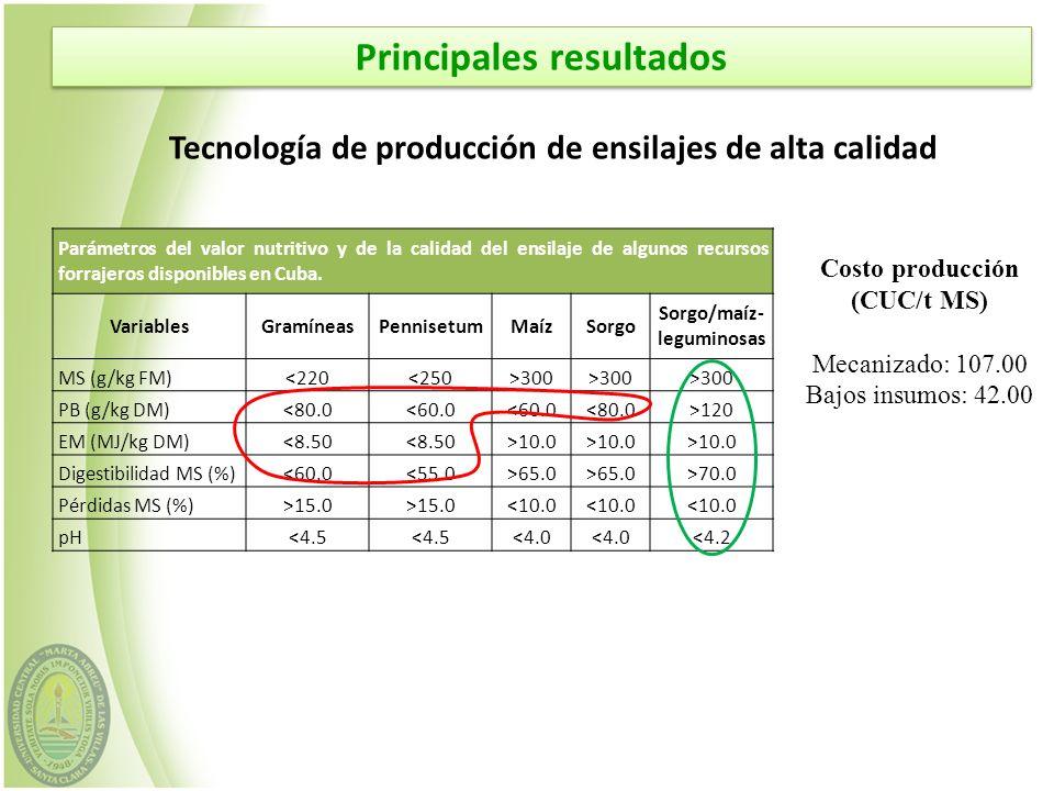 Tecnología de producción de ensilajes de alta calidad Parámetros del valor nutritivo y de la calidad del ensilaje de algunos recursos forrajeros dispo