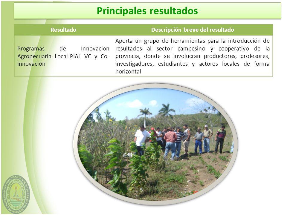 ResultadoDescripción breve del resultado Programas de Innovacion Agropecuaria Local-PIAL VC y Co- innovación Aporta un grupo de herramientas para la i