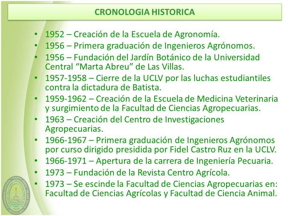 1952 – Creación de la Escuela de Agronomía. 1956 – Primera graduación de Ingenieros Agrónomos. 1956 – Fundación del Jardín Botánico de la Universidad