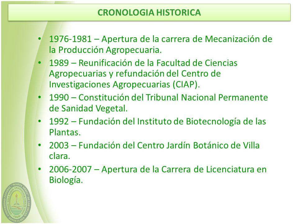 1976-1981 – Apertura de la carrera de Mecanización de la Producción Agropecuaria. 1989 – Reunificación de la Facultad de Ciencias Agropecuarias y refu