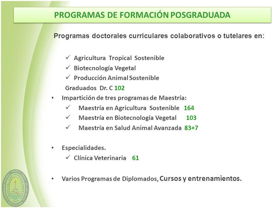 Agricultura Tropical Sostenible Biotecnología Vegetal Producción Animal Sostenible Graduados Dr. C 102 Impartición de tres programas de Maestría: Maes