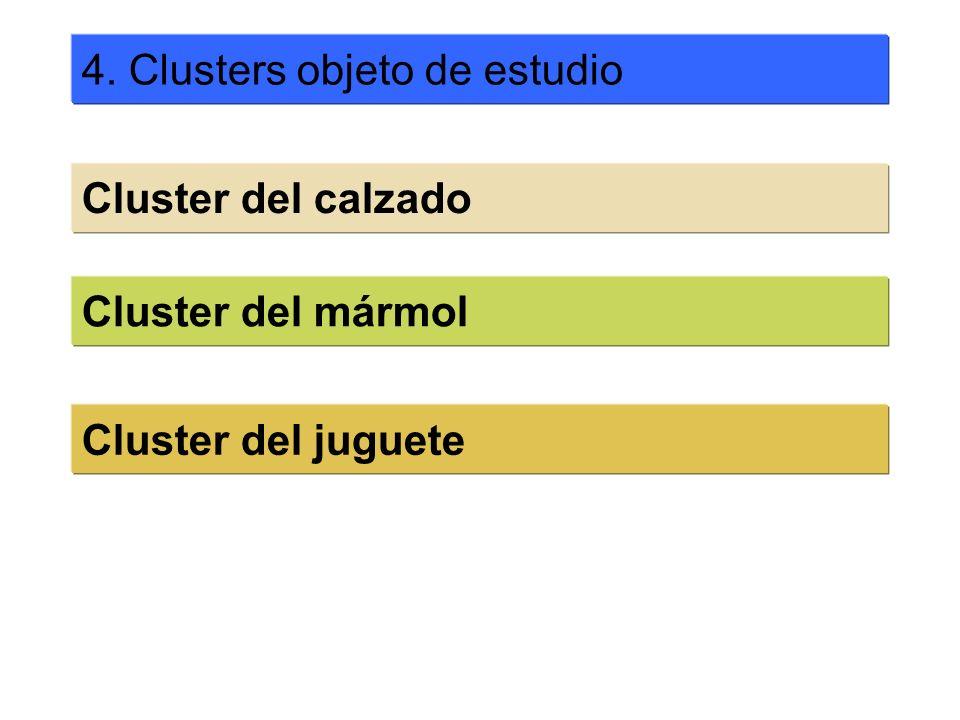 4. Clusters objeto de estudio Cluster del mármol Cluster del calzado Cluster del juguete