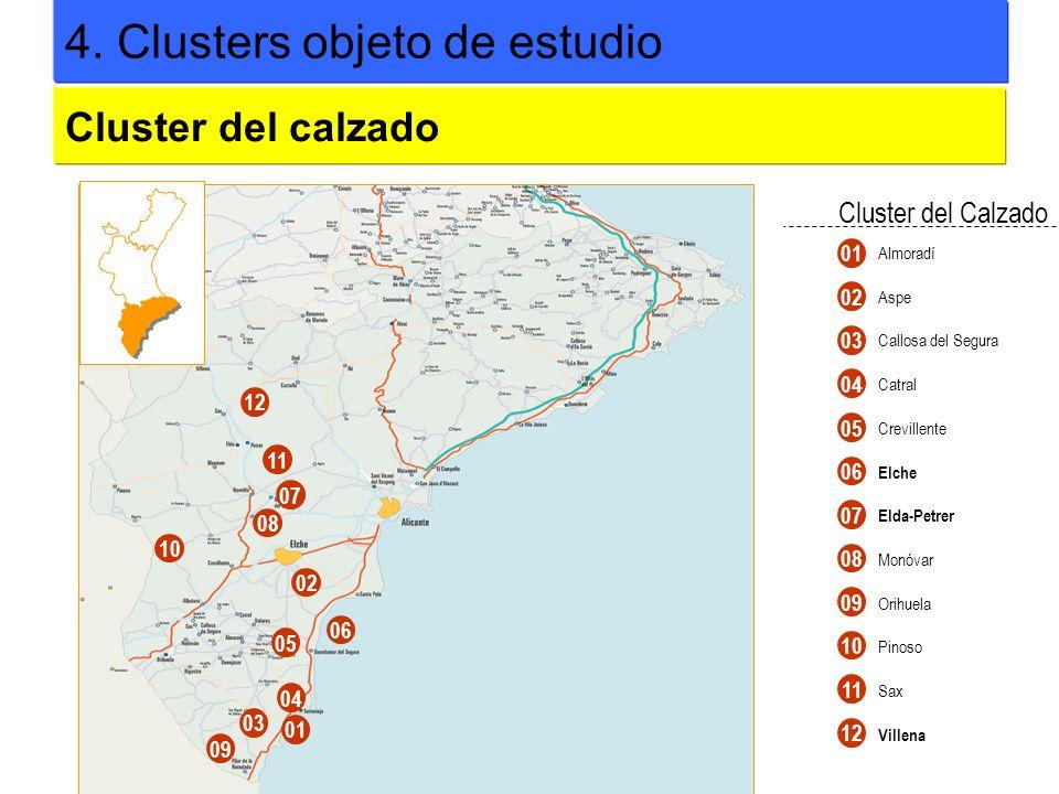 Almoradí Aspe Callosa del Segura Catral Crevillente Elche Elda-Petrer Monóvar Orihuela Pinoso Sax Villena Cluster del Calzado 01 02 03 04 05 06 07 08