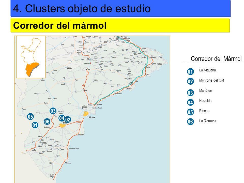 Corredor del Mármol 01 02 03 04 05 06 La Algüeña Monforte del Cid Monóvar Novelda Pinoso La Romana 03 04 05 06 02 01 4. Clusters objeto de estudio Cor