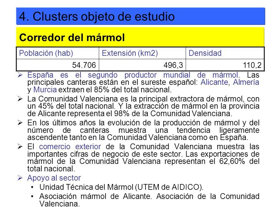 España es el segundo productor mundial de mármol. Las principales canteras están en el sureste español: Alicante, Almería y Murcia extraen el 85% del