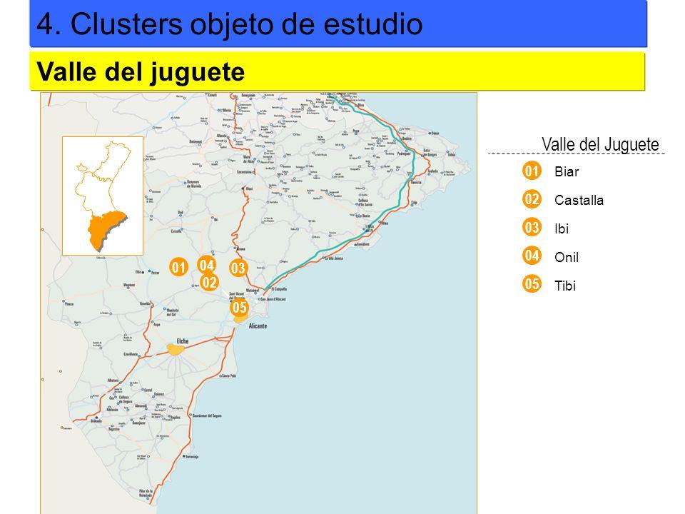 Valle del Juguete 01 02 03 04 05 Biar Castalla Ibi Onil Tibi 03 04 02 05 01 4. Clusters objeto de estudio Valle del juguete