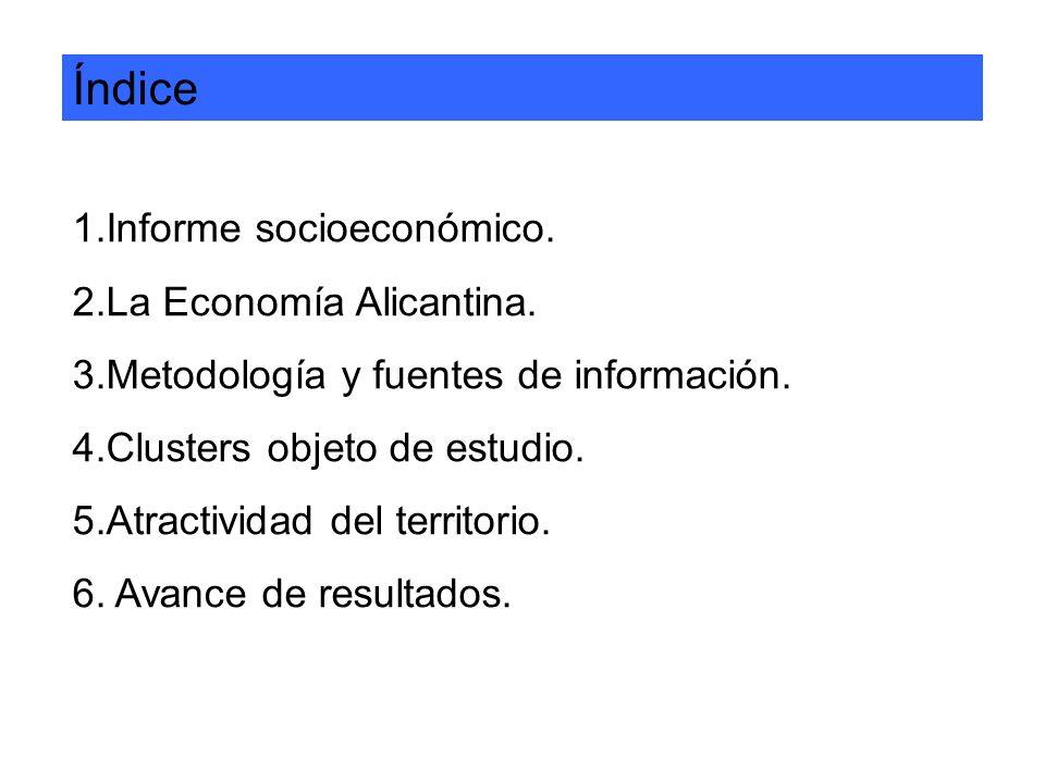 Índice 1.Informe socioeconómico. 2.La Economía Alicantina. 3.Metodología y fuentes de información. 4.Clusters objeto de estudio. 5.Atractividad del te