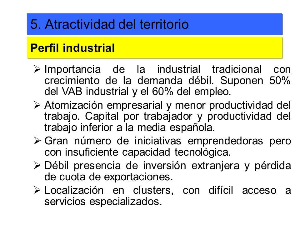 Importancia de la industrial tradicional con crecimiento de la demanda débil. Suponen 50% del VAB industrial y el 60% del empleo. Atomización empresar