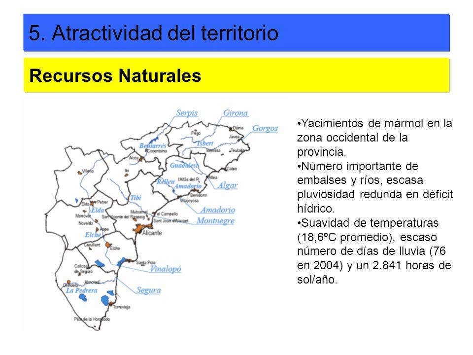 5. Atractividad del territorio Recursos Naturales Yacimientos de mármol en la zona occidental de la provincia. Número importante de embalses y ríos, e