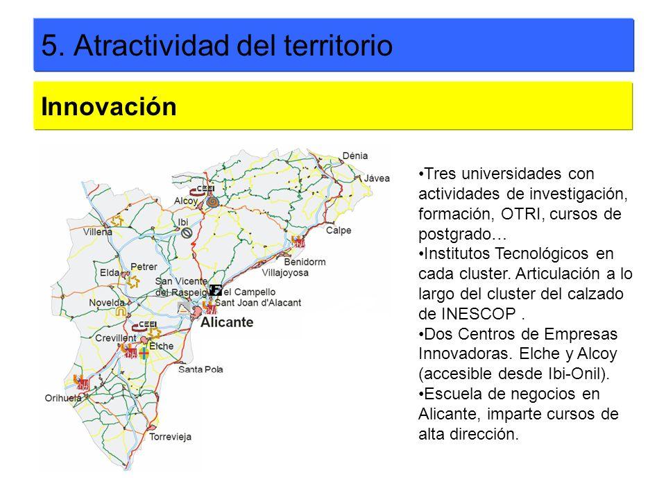 5. Atractividad del territorio Innovación Tres universidades con actividades de investigación, formación, OTRI, cursos de postgrado… Institutos Tecnol