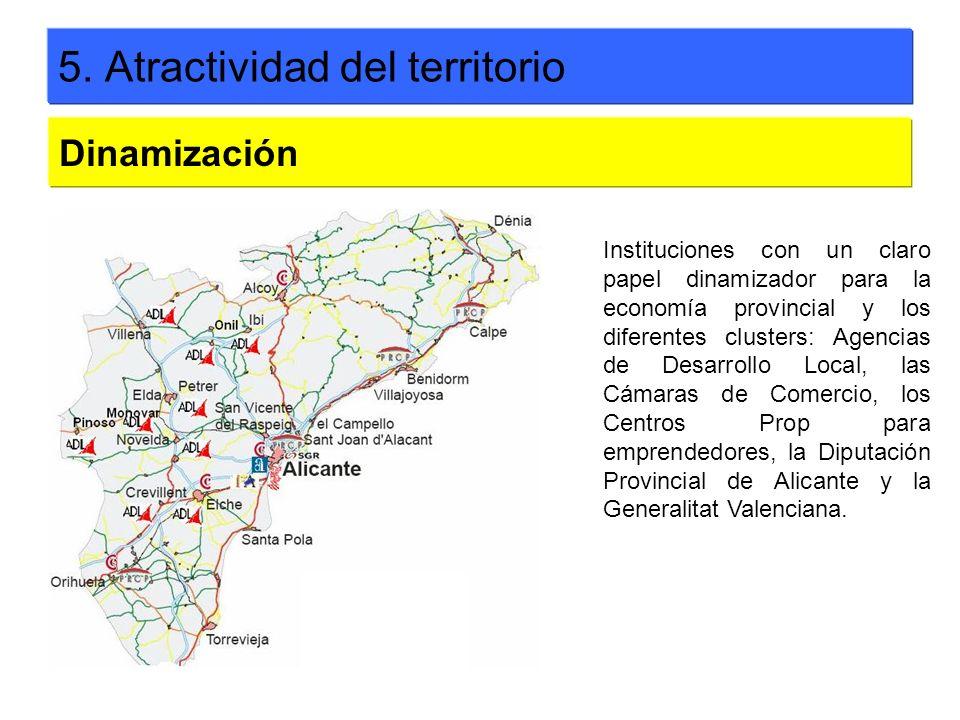 5. Atractividad del territorio Dinamización Instituciones con un claro papel dinamizador para la economía provincial y los diferentes clusters: Agenci