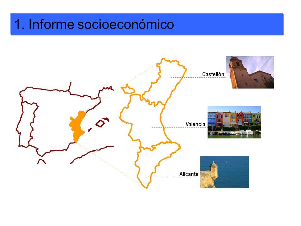 Valencia Castellón Alicante 1. Informe socioeconómico