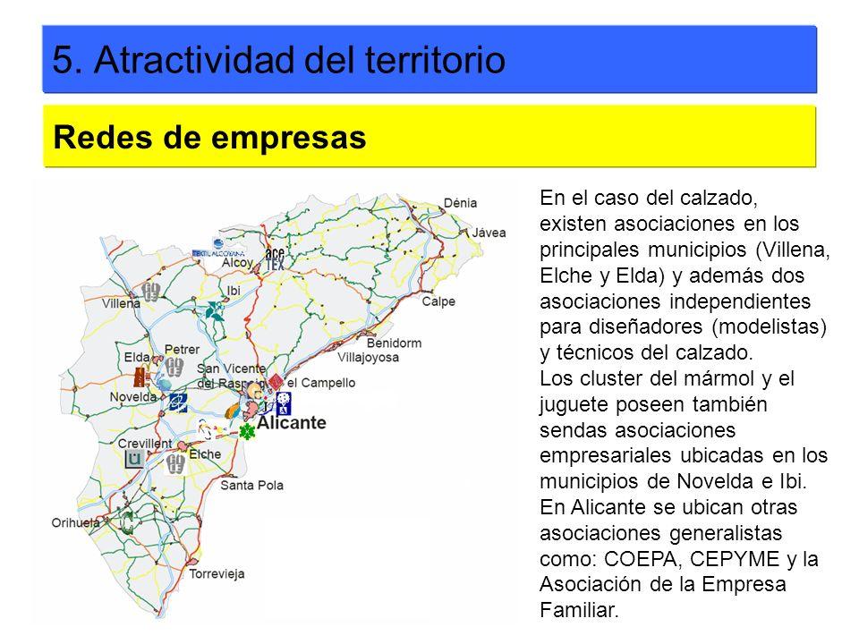 5. Atractividad del territorio Redes de empresas En el caso del calzado, existen asociaciones en los principales municipios (Villena, Elche y Elda) y