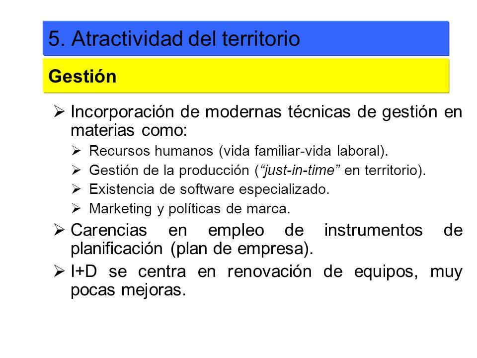 Incorporación de modernas técnicas de gestión en materias como: Recursos humanos (vida familiar-vida laboral). Gestión de la producción (just-in-time