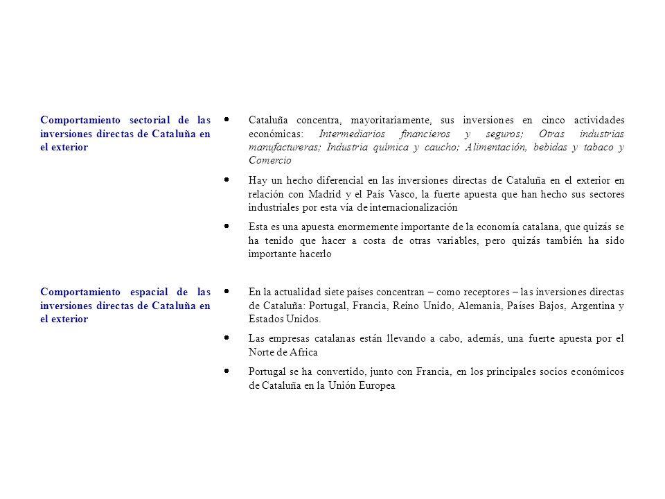Comportamiento sectorial de las inversiones directas de Cataluña en el exterior Cataluña concentra, mayoritariamente, sus inversiones en cinco activid
