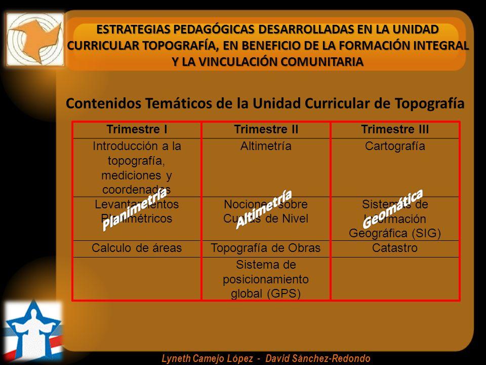 Lyneth Camejo López - David Sánchez-Redondo ESTRATEGIAS PEDAGÓGICAS DESARROLLADAS EN LA UNIDAD CURRICULAR TOPOGRAFÍA, EN BENEFICIO DE LA FORMACIÓN INTEGRAL Y LA VINCULACIÓN COMUNITARIA