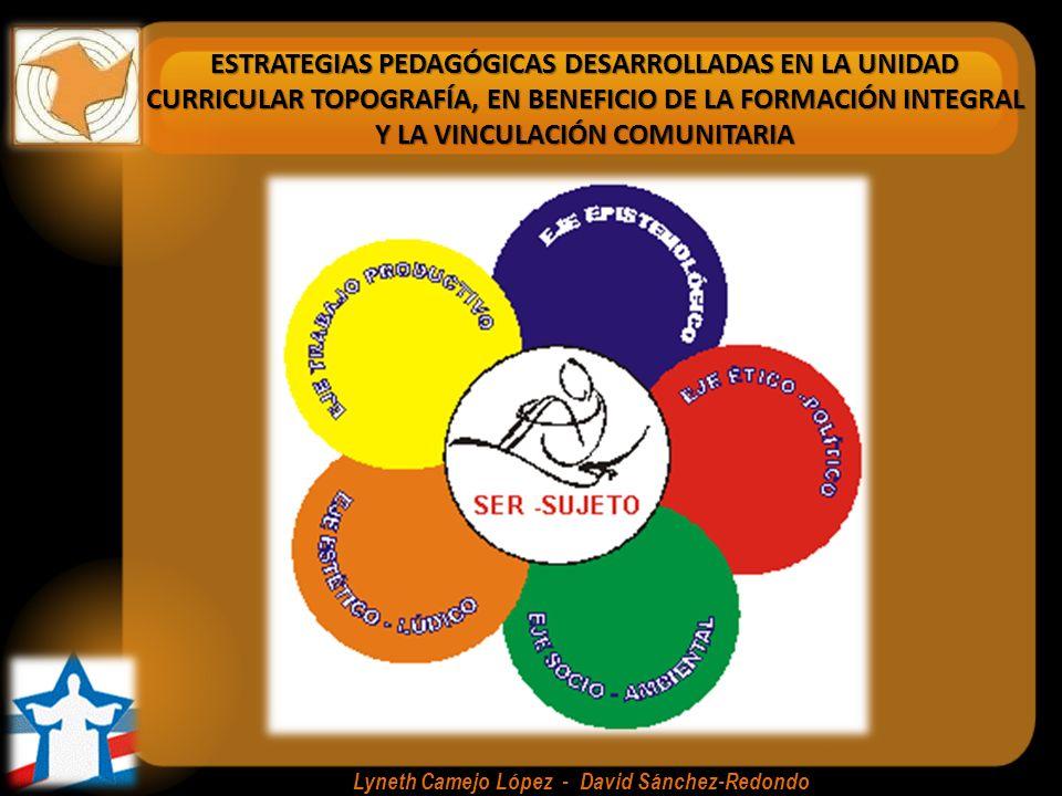 TEORÍA ESTRATEGIAS PEDAGÓGICAS DESARROLLADAS EN LA UNIDAD CURRICULAR TOPOGRAFÍA, EN BENEFICIO DE LA FORMACIÓN INTEGRAL Y LA VINCULACIÓN COMUNITARIA Lyneth Camejo López - David Sánchez-Redondo Estrategias PRÁCTICA