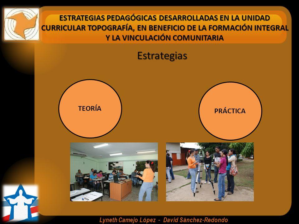 ESTRATEGIAS PEDAGÓGICAS DESARROLLADAS EN LA UNIDAD CURRICULAR TOPOGRAFÍA, EN BENEFICIO DE LA FORMACIÓN INTEGRAL Y LA VINCULACIÓN COMUNITARIA Lyneth Camejo López - David Sánchez-Redondo Estrategias(continuación) Reuniones con los profesores