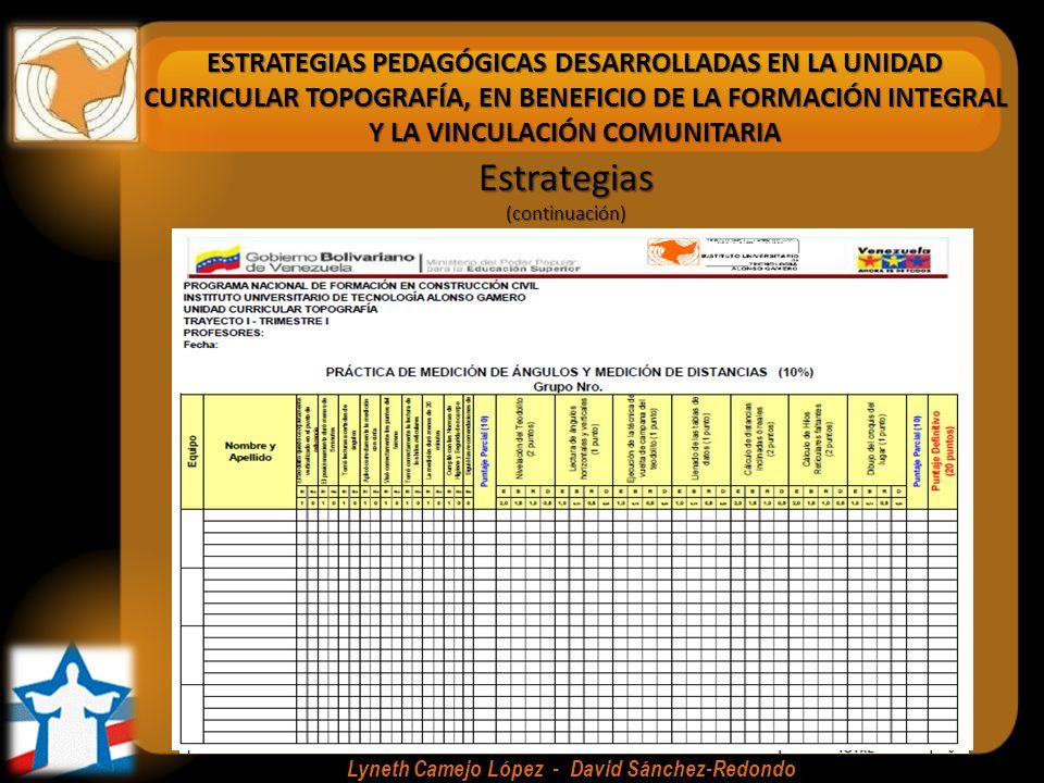 ESTRATEGIAS PEDAGÓGICAS DESARROLLADAS EN LA UNIDAD CURRICULAR TOPOGRAFÍA, EN BENEFICIO DE LA FORMACIÓN INTEGRAL Y LA VINCULACIÓN COMUNITARIA Lyneth Camejo López - David Sánchez-Redondo Estrategias(continuación)