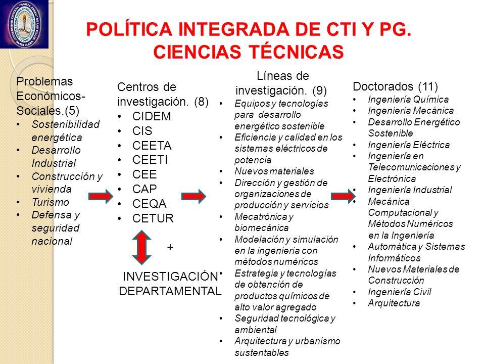 POLÍTICA INTEGRADA DE CTI Y PG. CIENCIAS TÉCNICAS Centros de investigación. (8) CIDEM CIS CEETA CEETI CEE CAP CEQA CETUR + INVESTIGACIÓN DEPARTAMENTAL