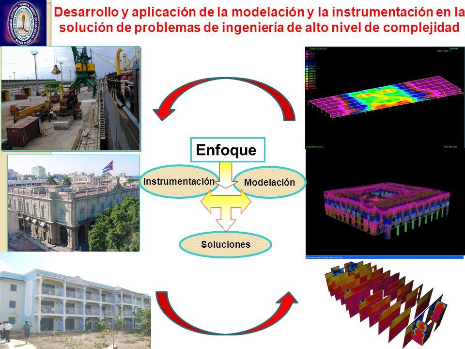 Desarrollo y aplicación de la modelación y la instrumentación en la solución de problemas de ingeniería de alto nivel de complejidad Instrumentación M