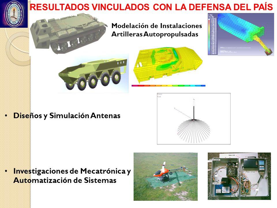 RESULTADOS VINCULADOS CON LA DEFENSA DEL PAÍS Modelación de Instalaciones Artilleras Autopropulsadas Diseños y Simulación Antenas Investigaciones de M