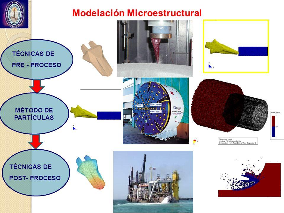 Modelación Microestructural TÉCNICAS DE PRE - PROCESO MÉTODO DE PARTÍCULAS TÉCNICAS DE POST- PROCESO