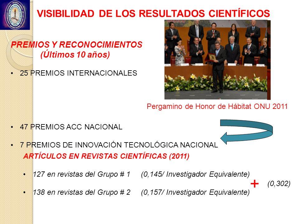 VISIBILIDAD DE LOS RESULTADOS CIENTÍFICOS PREMIOS Y RECONOCIMIENTOS (Últimos 10 años) 25 PREMIOS INTERNACIONALES 47 PREMIOS ACC NACIONAL 7 PREMIOS DE