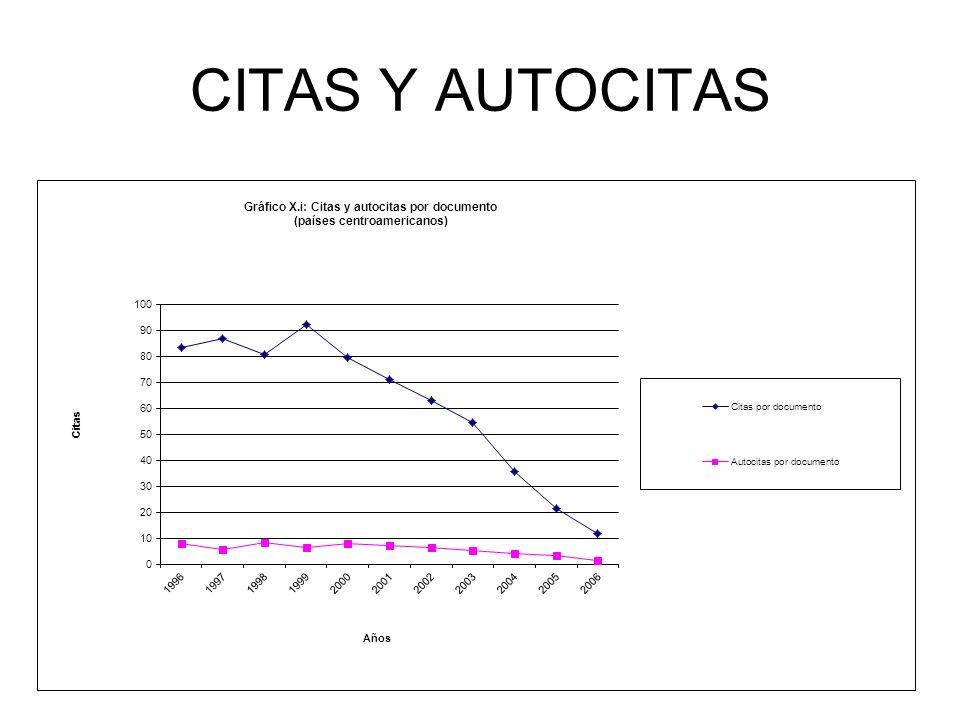 CITAS Y AUTOCITAS