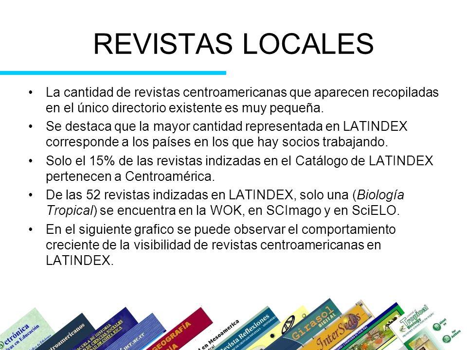 REVISTAS LOCALES La cantidad de revistas centroamericanas que aparecen recopiladas en el único directorio existente es muy pequeña. Se destaca que la