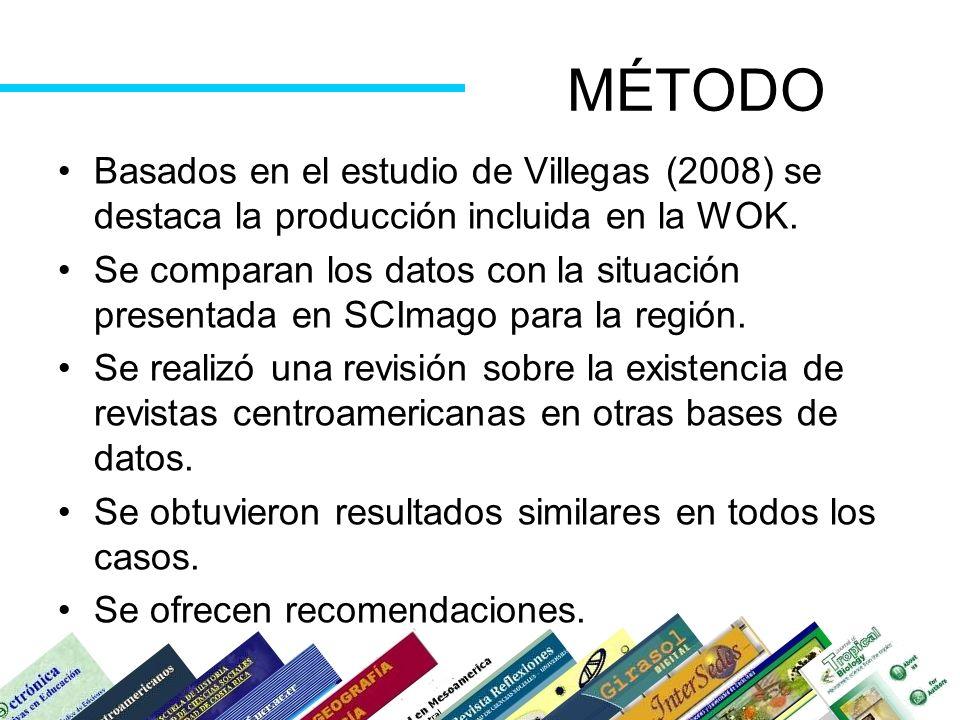 MÉTODO Basados en el estudio de Villegas (2008) se destaca la producción incluida en la WOK. Se comparan los datos con la situación presentada en SCIm