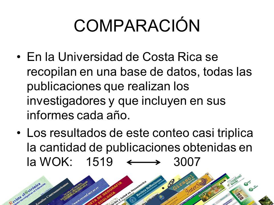 COMPARACIÓN En la Universidad de Costa Rica se recopilan en una base de datos, todas las publicaciones que realizan los investigadores y que incluyen en sus informes cada año.