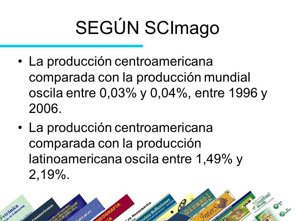 SEGÚN SCImago La producción centroamericana comparada con la producción mundial oscila entre 0,03% y 0,04%, entre 1996 y 2006.