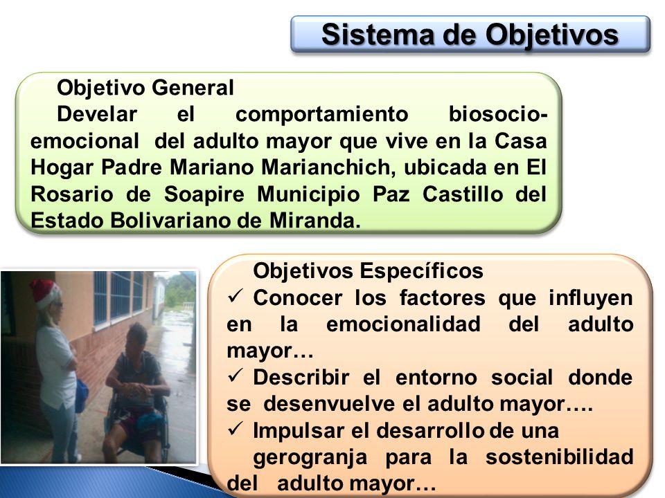 Objetivo General Develar el comportamiento biosocio- emocional del adulto mayor que vive en la Casa Hogar Padre Mariano Marianchich, ubicada en El Ros