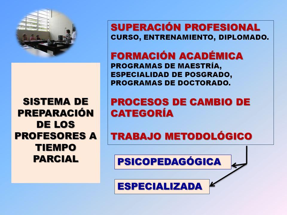 PSICOPEDAGÓGICA SISTEMA DE PREPARACIÓN DE LOS PROFESORES A TIEMPO PARCIAL SUPERACIÓN PROFESIONAL CURSO, ENTRENAMIENTO, DIPLOMADO.