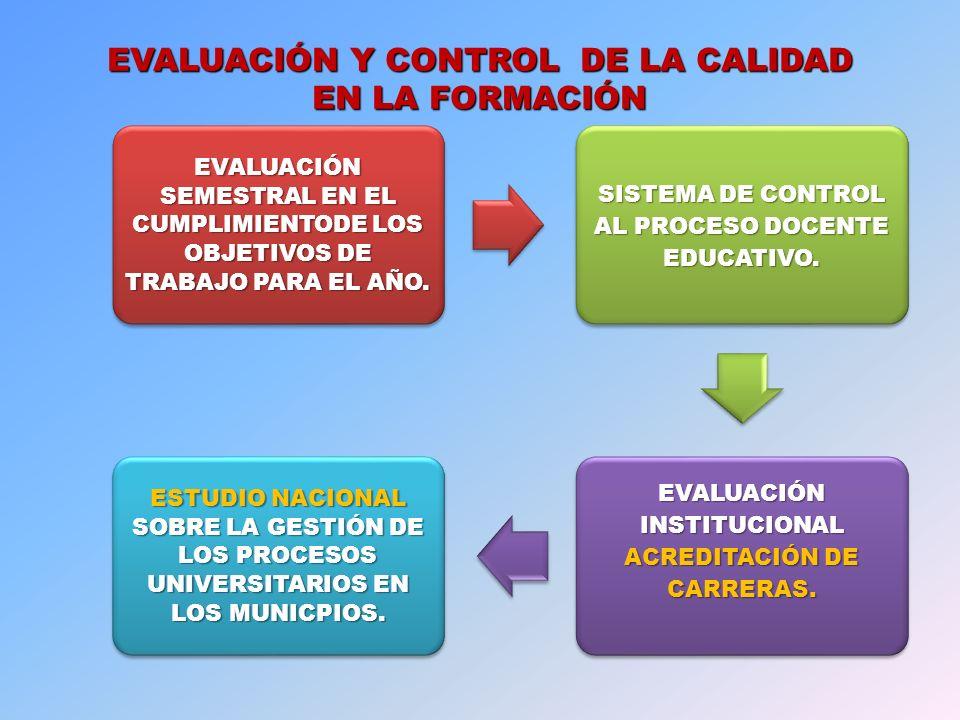 EVALUACIÓN Y CONTROL DE LA CALIDAD EN LA FORMACIÓN EVALUACIÓN SEMESTRAL EN EL CUMPLIMIENTODE LOS OBJETIVOS DE TRABAJO PARA EL AÑO.