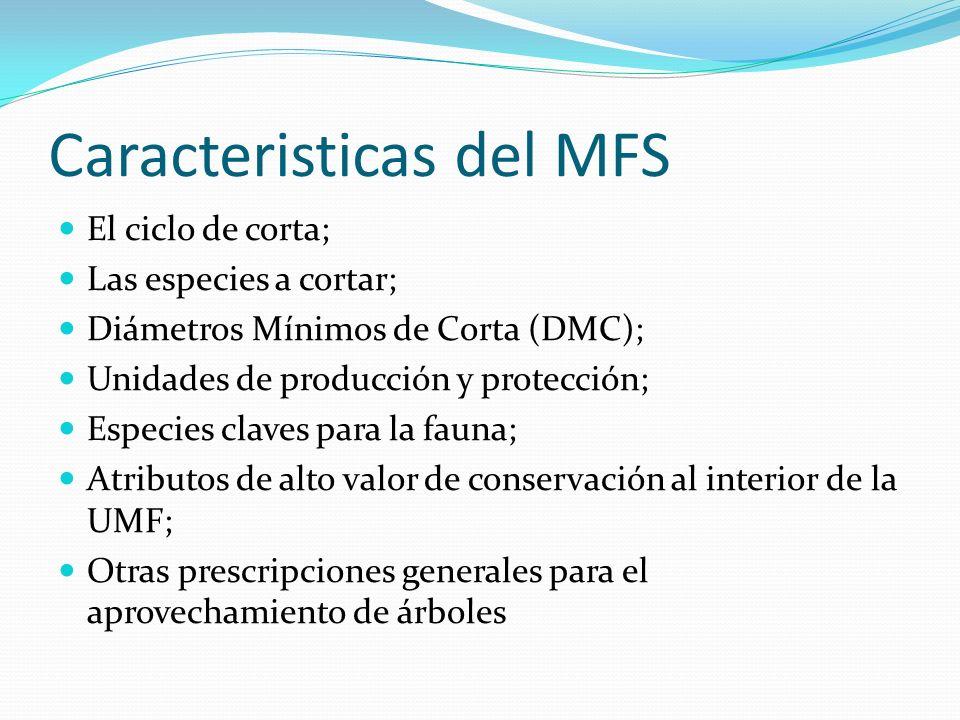 Caracteristicas del MFS El ciclo de corta; Las especies a cortar; Diámetros Mínimos de Corta (DMC); Unidades de producción y protección; Especies clav