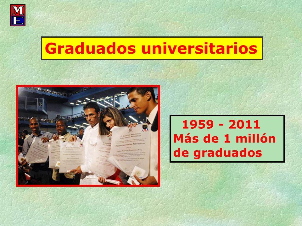 Graduados universitarios 1959 - 2011 Más de 1 millón de graduados