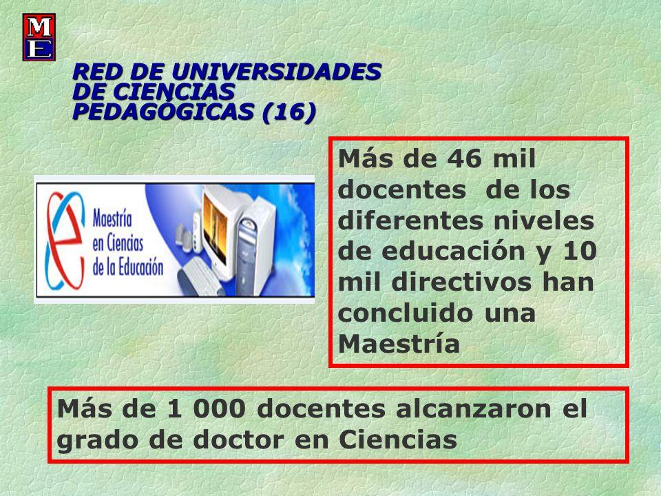 RED DE UNIVERSIDADES DE CIENCIAS PEDAGÓGICAS (16) Más de 1 000 docentes alcanzaron el grado de doctor en Ciencias Más de 46 mil docentes de los difere