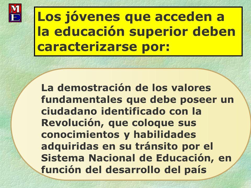 La demostración de los valores fundamentales que debe poseer un ciudadano identificado con la Revolución, que coloque sus conocimientos y habilidades