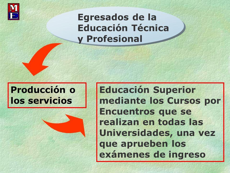Producción o los servicios Egresados de la Educación Técnica y Profesional Educación Superior mediante los Cursos por Encuentros que se realizan en to