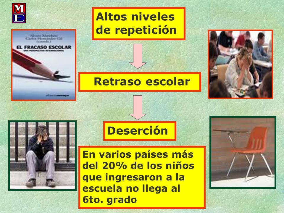 Altos niveles de repetición Retraso escolar Deserción En varios países más del 20% de los niños que ingresaron a la escuela no llega al 6to. grado