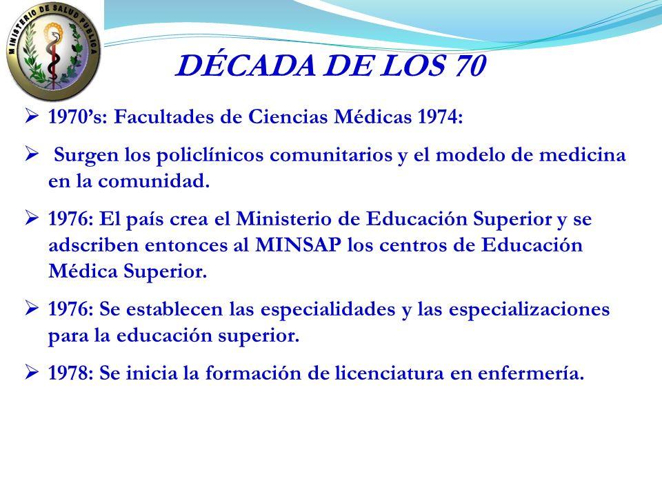 1970s: Facultades de Ciencias Médicas 1974: Surgen los policlínicos comunitarios y el modelo de medicina en la comunidad. 1976: El país crea el Minist