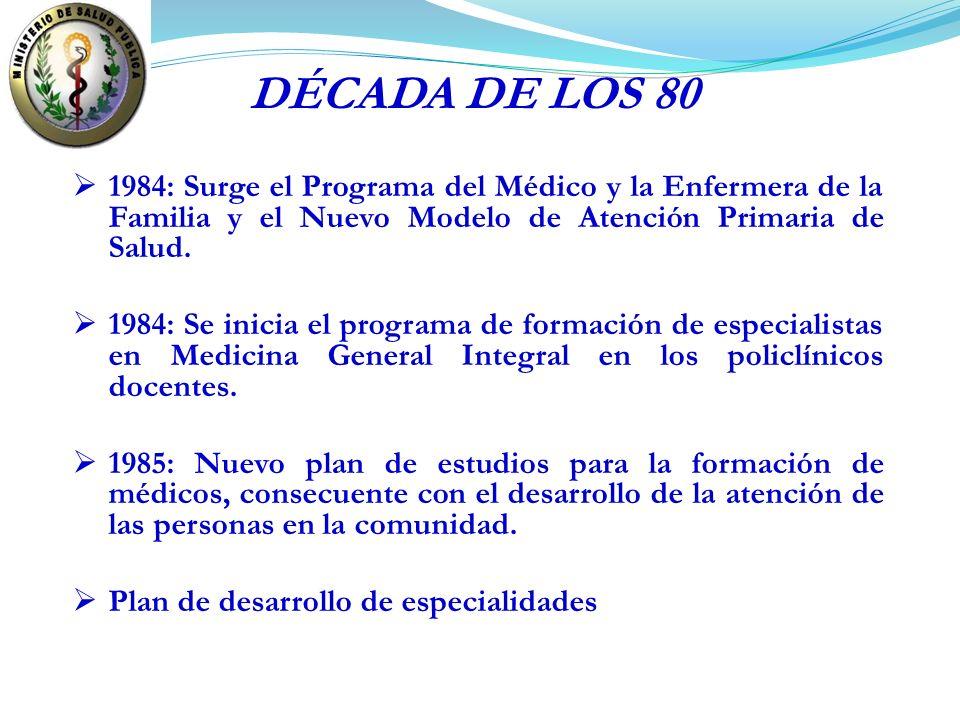 1984: Surge el Programa del Médico y la Enfermera de la Familia y el Nuevo Modelo de Atención Primaria de Salud. 1984: Se inicia el programa de formac