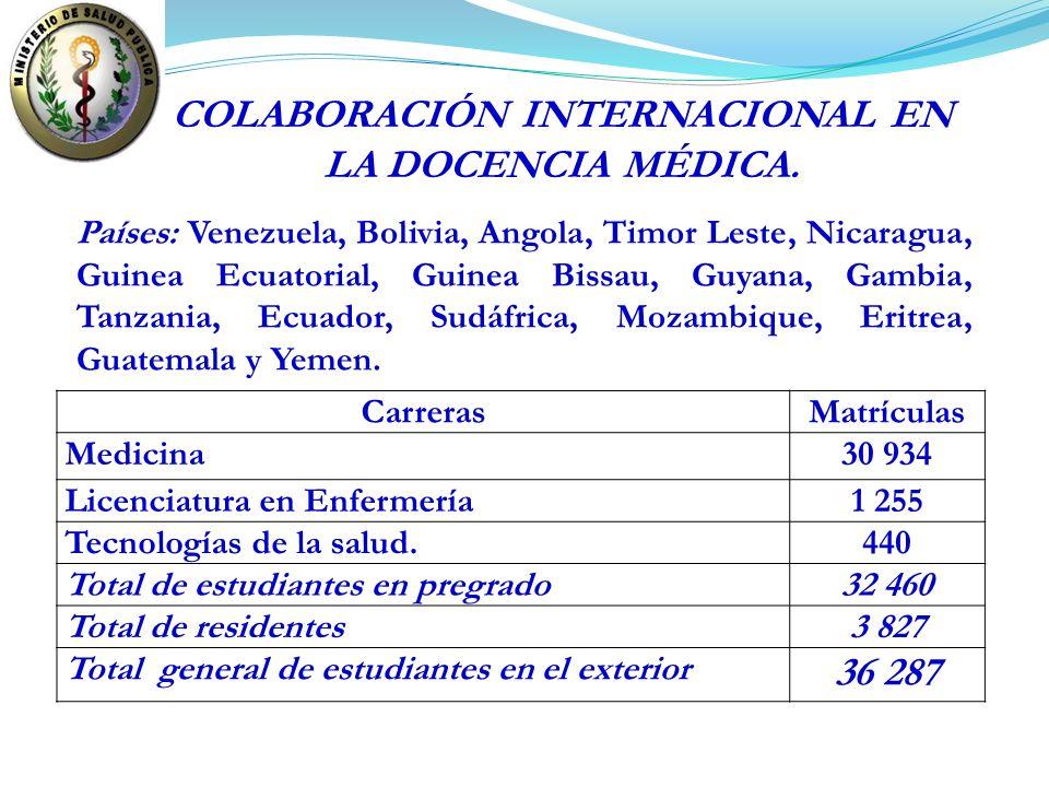 COLABORACIÓN INTERNACIONAL EN LA DOCENCIA MÉDICA. CarrerasMatrículas Medicina30 934 Licenciatura en Enfermería1 255 Tecnologías de la salud.440 Total