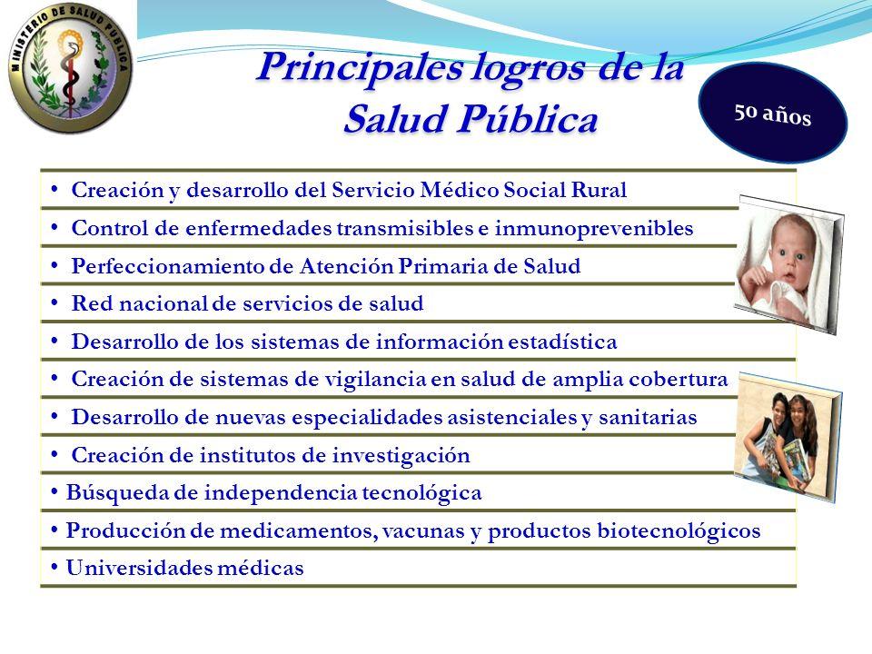 Creación y desarrollo del Servicio Médico Social Rural Control de enfermedades transmisibles e inmunoprevenibles Perfeccionamiento de Atención Primari