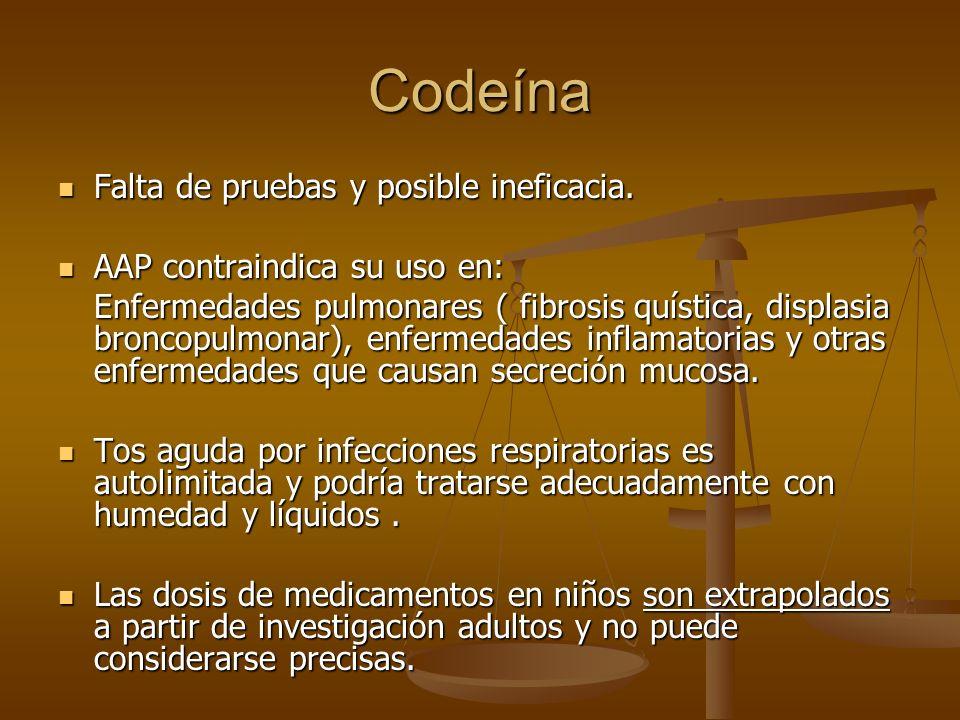 Codeína Falta de pruebas y posible ineficacia. Falta de pruebas y posible ineficacia. AAP contraindica su uso en: AAP contraindica su uso en: Enfermed