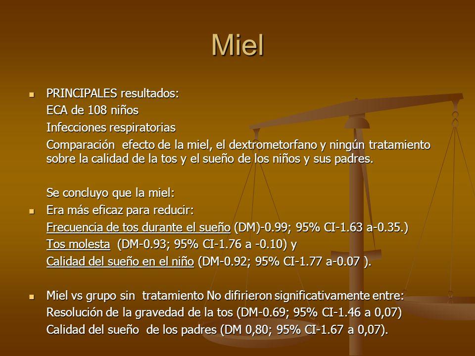 Miel PRINCIPALES resultados: PRINCIPALES resultados: ECA de 108 niños Infecciones respiratorias Comparación efecto de la miel, el dextrometorfano y ni