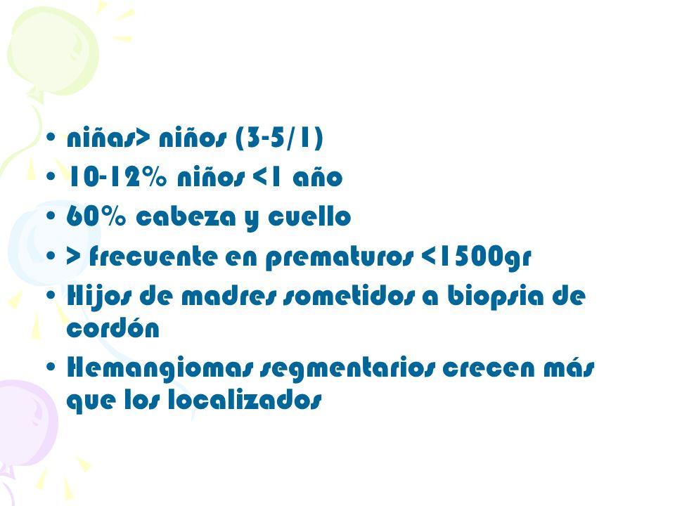 niñas> niños (3-5/1) 10-12% niños <1 año 60% cabeza y cuello > frecuente en prematuros <1500gr Hijos de madres sometidos a biopsia de cordón Hemangiom