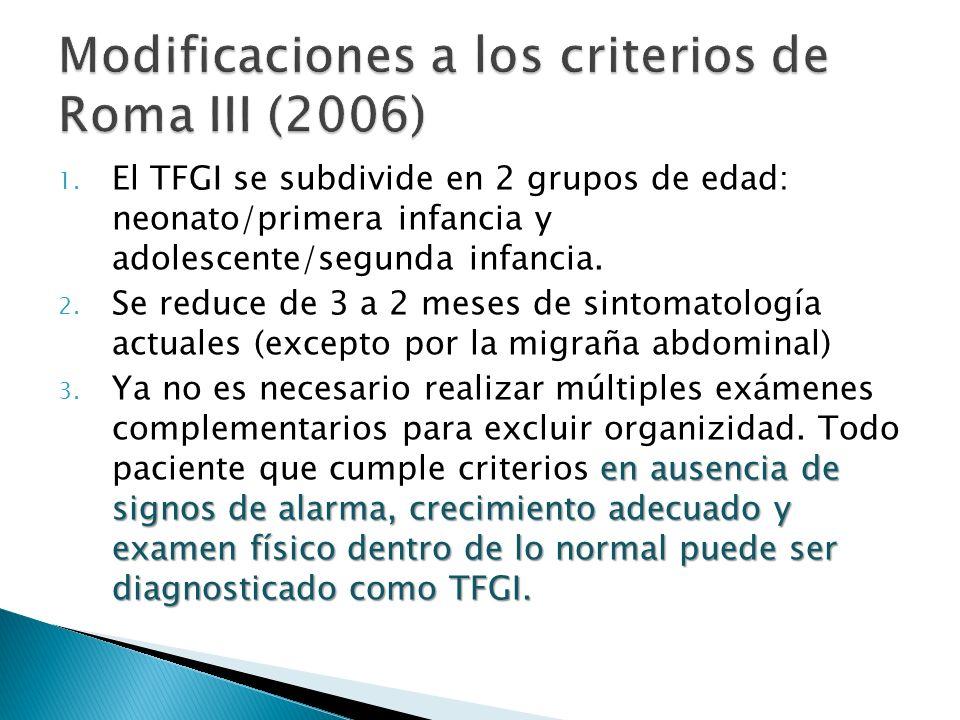 1. El TFGI se subdivide en 2 grupos de edad: neonato/primera infancia y adolescente/segunda infancia. 2. Se reduce de 3 a 2 meses de sintomatología ac